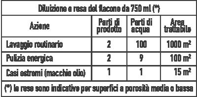 tabella-deter-p-10-400x200