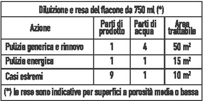 tabella-deterextrem-400x200