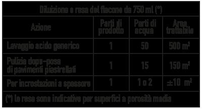 tabella-deterextrem-400x216